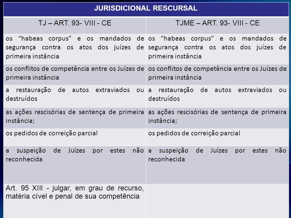 JURISDICIONAL RESCURSAL TJ – ART. 93- VIII - CETJME – ART. 93- VIII - CE os habeas corpus e os mandados de segurança contra os atos dos juízes de prim