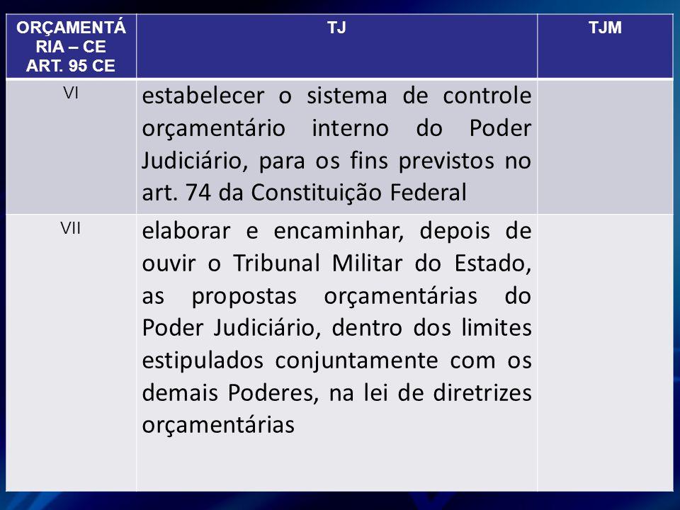 ORÇAMENTÁ RIA – CE ART. 95 CE TJTJM VI estabelecer o sistema de controle orçamentário interno do Poder Judiciário, para os fins previstos no art. 74 d