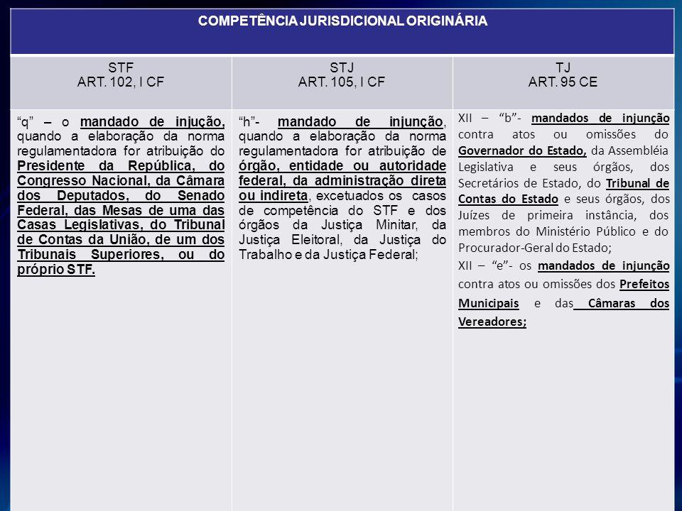 COMPETÊNCIA JURISDICIONAL ORIGINÁRIA STF ART. 102, I CF STJ ART. 105, I CF TJ ART. 95 CE q – o mandado de injução, quando a elaboração da norma regula