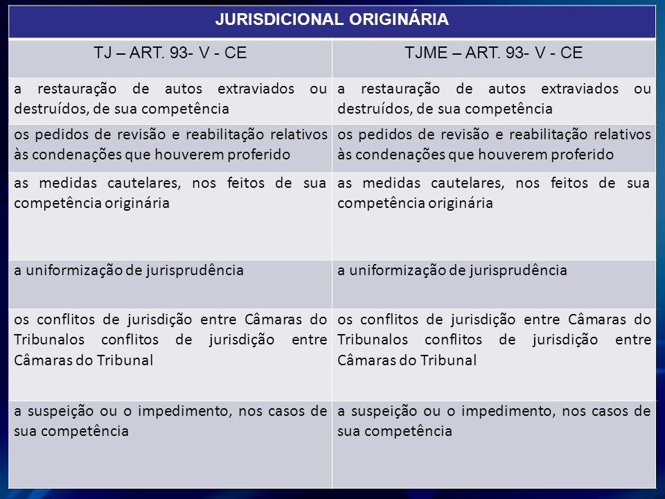 JURISDICIONAL ORIGINÁRIA TJ – ART. 93- V - CETJME – ART. 93- V - CE a restauração de autos extraviados ou destruídos, de sua competência os pedidos de