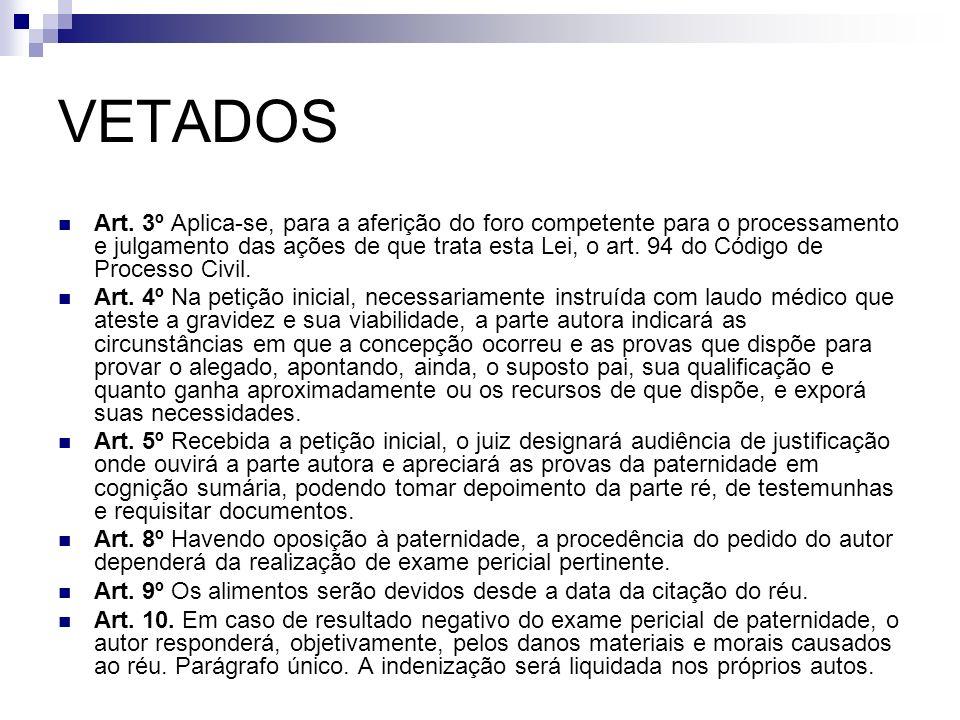VETADOS Art. 3º Aplica-se, para a aferição do foro competente para o processamento e julgamento das ações de que trata esta Lei, o art. 94 do Código d