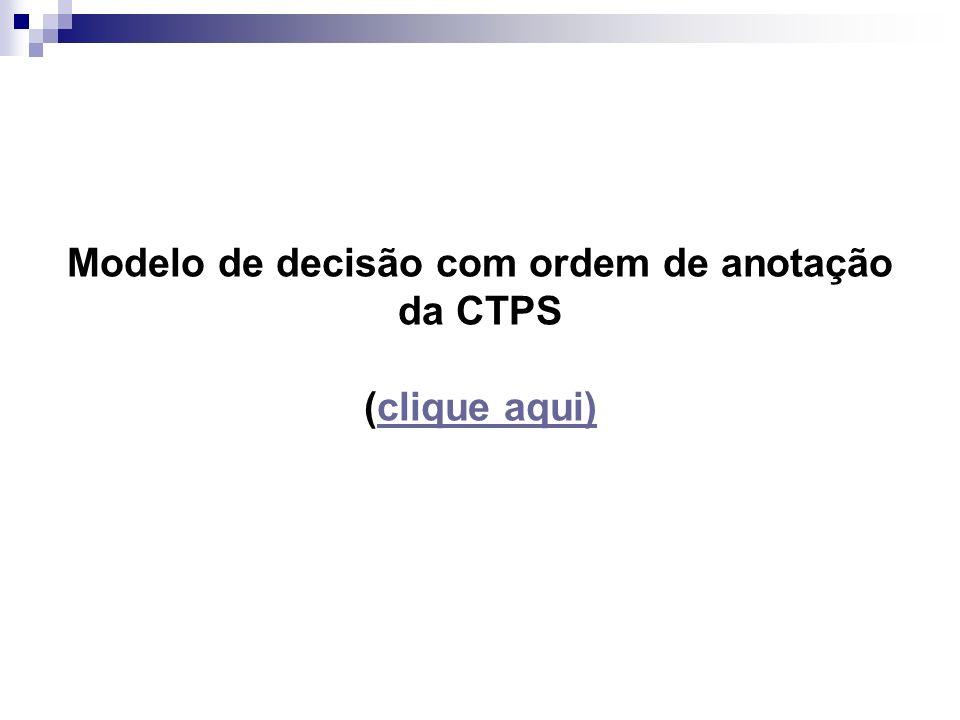 Modelo de decisão com ordem de anotação da CTPS (clique aqui)clique aqui)