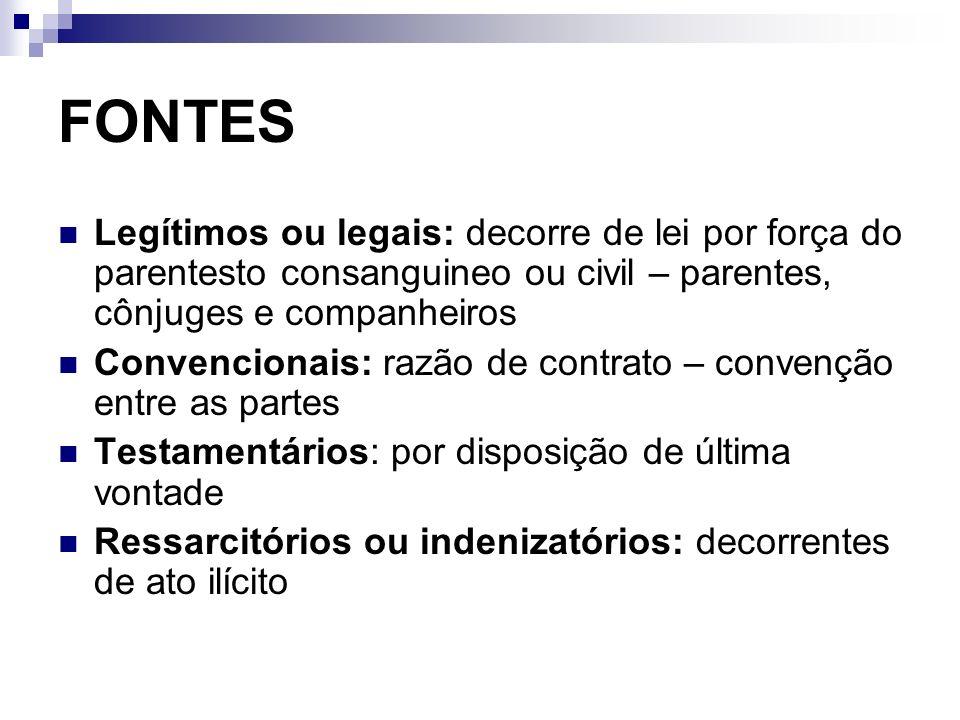 FONTES Legítimos ou legais: decorre de lei por força do parentesto consanguineo ou civil – parentes, cônjuges e companheiros Convencionais: razão de c
