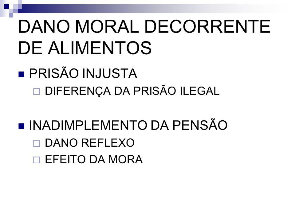 DANO MORAL DECORRENTE DE ALIMENTOS PRISÃO INJUSTA DIFERENÇA DA PRISÃO ILEGAL INADIMPLEMENTO DA PENSÃO DANO REFLEXO EFEITO DA MORA