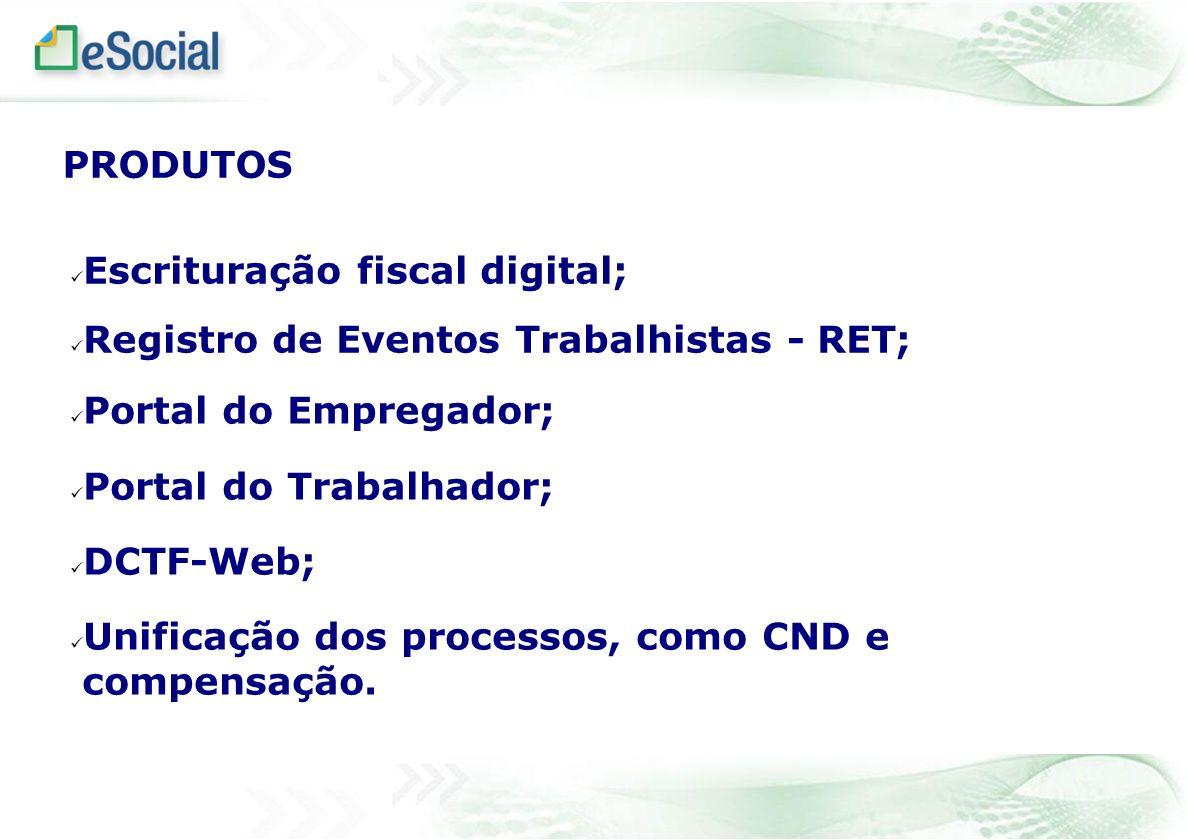 Escrituração fiscal digital; Registro de Eventos Trabalhistas - RET; PRODUTOS Portal do Empregador; Portal do Trabalhador; DCTF-Web; Unificação dos pr