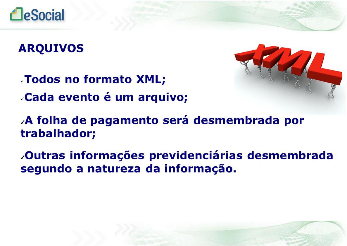 Todos no formato XML; Cada evento é um arquivo; ARQUIVOS A folha de pagamento será desmembrada por trabalhador; Outras informações previdenciárias des