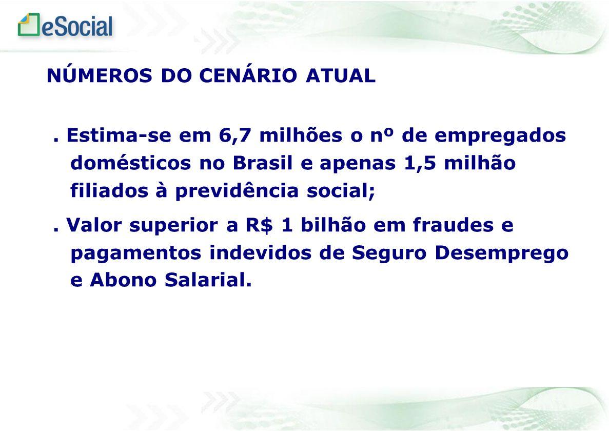 NÚMEROS DO CENÁRIO ATUAL. Estima-se em 6,7 milhões o nº de empregados domésticos no Brasil e apenas 1,5 milhão filiados à previdência social;. Valor s