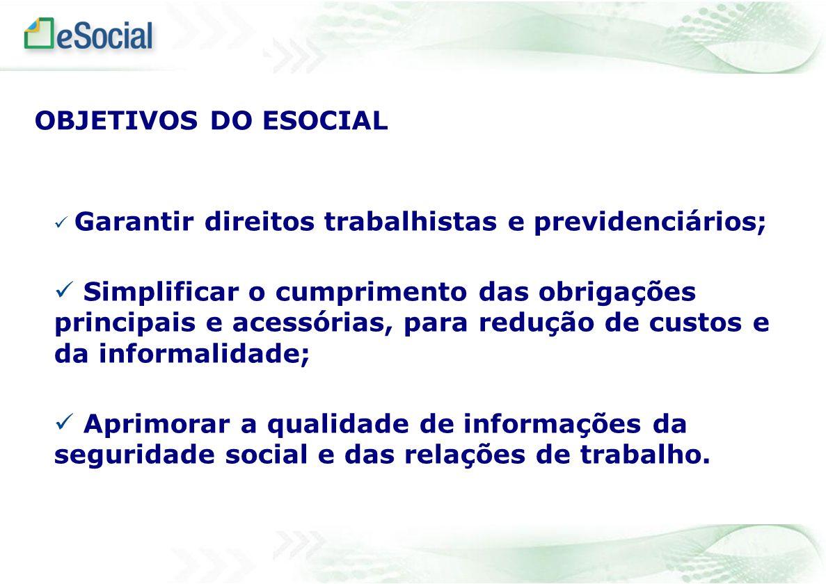 OBJETIVOS DO ESOCIAL Garantir direitos trabalhistas e previdenciários; Simplificar o cumprimento das obrigações principais e acessórias, para redução