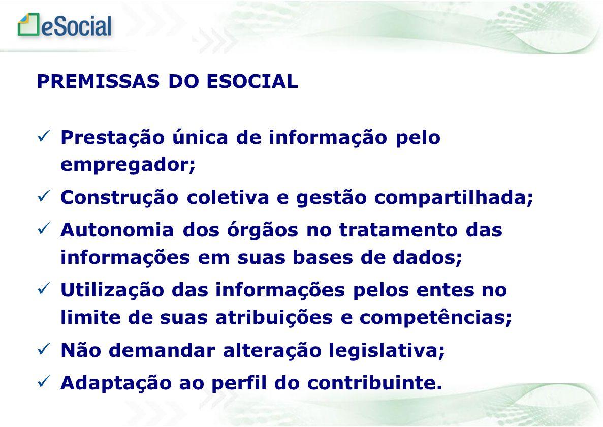 PREMISSAS DO ESOCIAL Prestação única de informação pelo empregador; Construção coletiva e gestão compartilhada; Autonomia dos órgãos no tratamento das