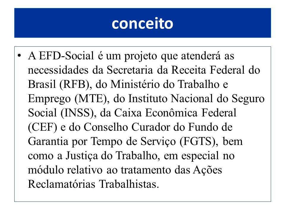 A EFD-Social é um projeto que atenderá as necessidades da Secretaria da Receita Federal do Brasil (RFB), do Ministério do Trabalho e Emprego (MTE), do