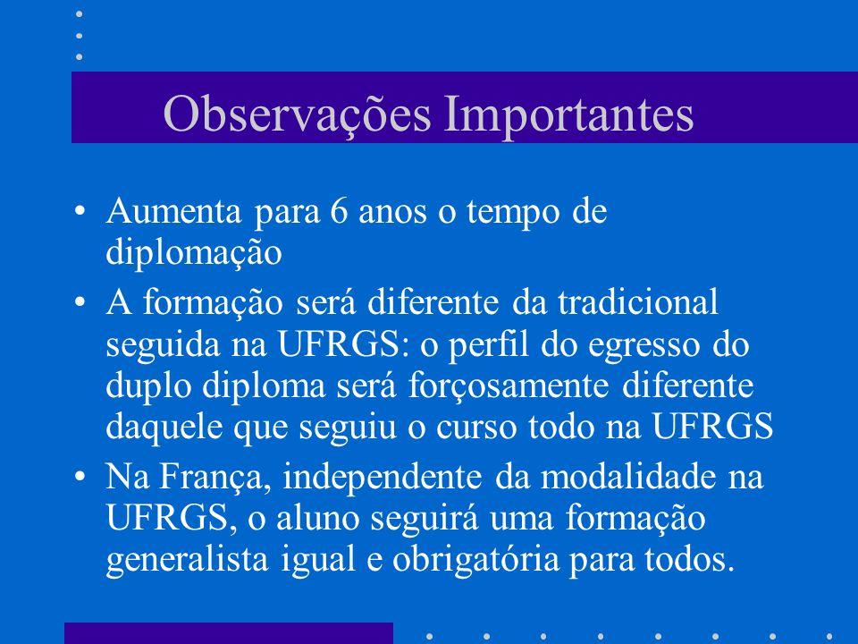 Observações Importantes Aumenta para 6 anos o tempo de diplomação A formação será diferente da tradicional seguida na UFRGS: o perfil do egresso do du