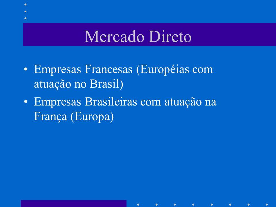 Mercado Direto Empresas Francesas (Européias com atuação no Brasil) Empresas Brasileiras com atuação na França (Europa)
