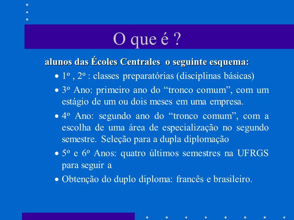 O que é ? alunos das Écoles Centrales o seguinte esquema: 1 o, 2 o : classes preparatórias (disciplinas básicas) 3 o Ano: primeiro ano do tronco comum