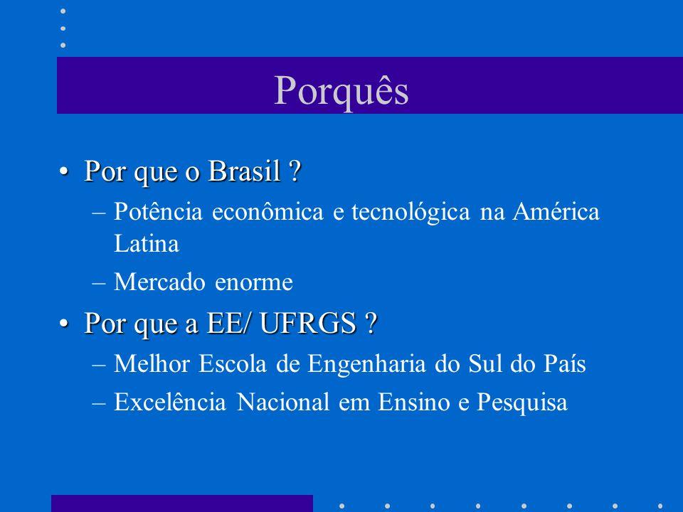 Porquês Por que o Brasil ?Por que o Brasil ? –Potência econômica e tecnológica na América Latina –Mercado enorme Por que a EE/ UFRGS ?Por que a EE/ UF