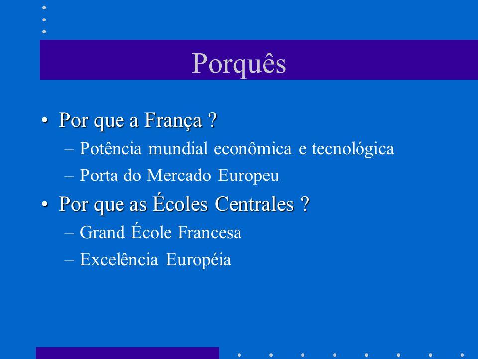 Porquês Por que a França ?Por que a França ? –Potência mundial econômica e tecnológica –Porta do Mercado Europeu Por que as Écoles Centrales ?Por que