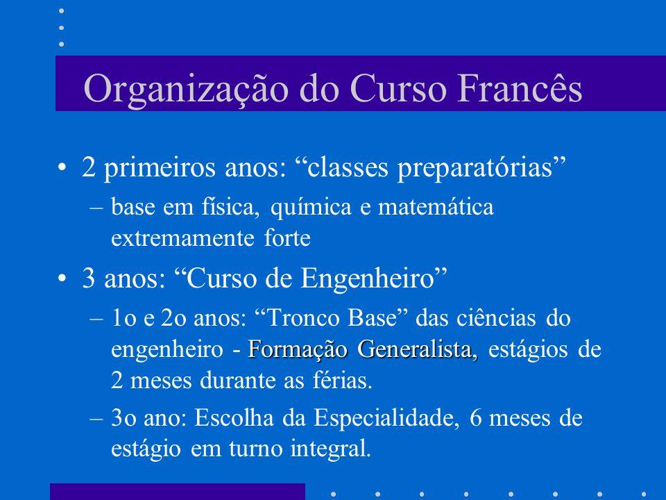 Organização do Curso Francês 2 primeiros anos: classes preparatórias –base em física, química e matemática extremamente forte 3 anos: Curso de Engenhe