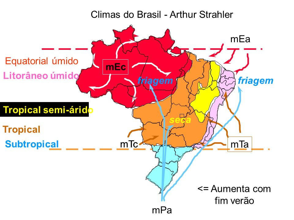 Climas do Brasil - Arthur Strahler Equatorial úmido mEc Litorâneo úmido mEa mTa Tropical semi-árido Tropical mTc Subtropical mPa friagem seca <= Aumen