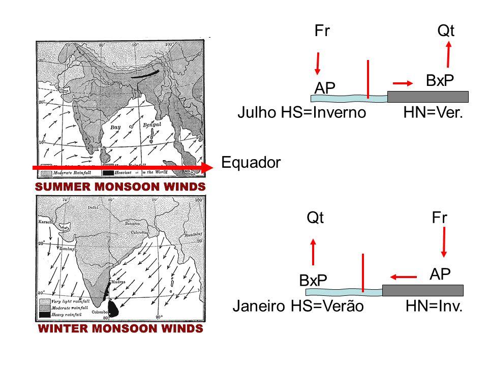 Equador Julho HS=Inverno HN=Ver. AP BxP Fr Qt Janeiro HS=Verão HN=Inv. AP BxP Qt Fr