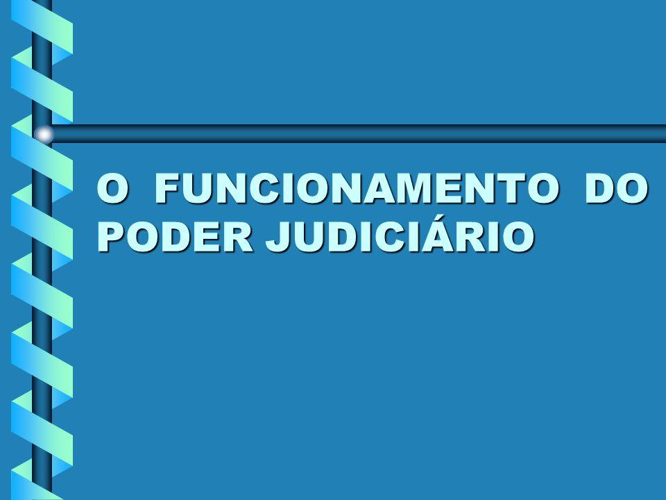 PREMISSAS NECESSÁRIAS O PODER JUDICIÁRIO E A SEPARAÇÃO DE PODERESO PODER JUDICIÁRIO E A SEPARAÇÃO DE PODERES A NATUREZA DA FUNÇÃO JURISDICIONALA NATUREZA DA FUNÇÃO JURISDICIONAL FUNÇÃO ATÍPICA E TÍPICAFUNÇÃO ATÍPICA E TÍPICA A INDEPENDÊNCIA DO PODER JUDICIÁRIO A INDEPENDÊNCIA DO PODER JUDICIÁRIO