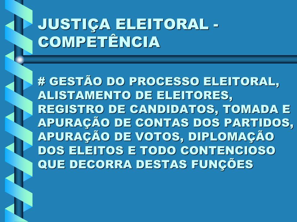 JUSTIÇA ELEITORAL - COMPETÊNCIA # GESTÃO DO PROCESSO ELEITORAL, ALISTAMENTO DE ELEITORES, REGISTRO DE CANDIDATOS, TOMADA E APURAÇÃO DE CONTAS DOS PART