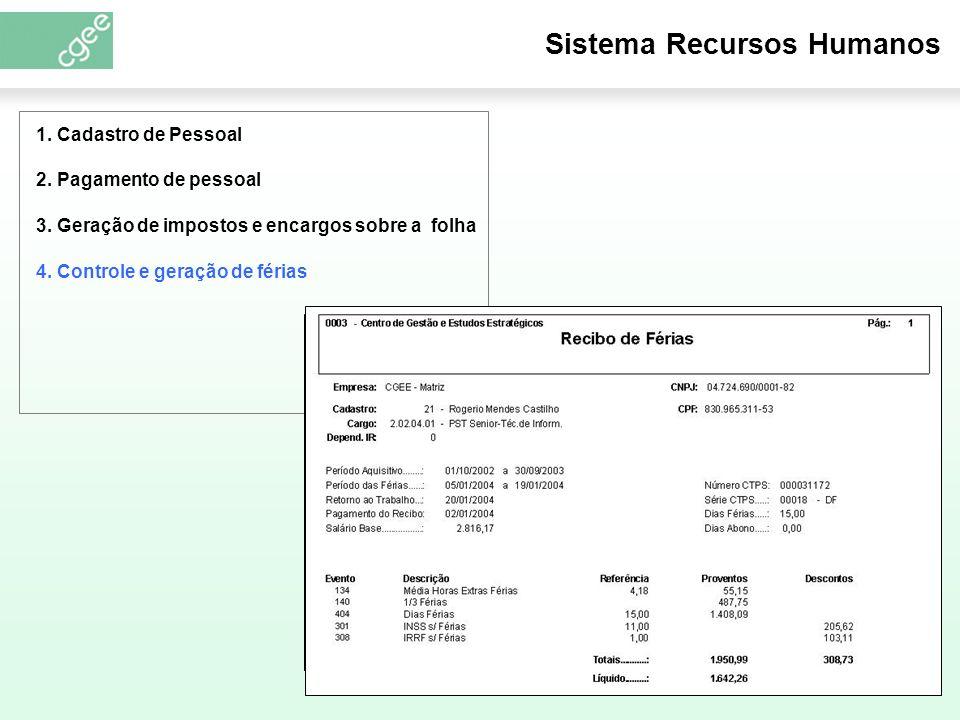 Sistema Recursos Humanos 1. Cadastro de Pessoal 2.