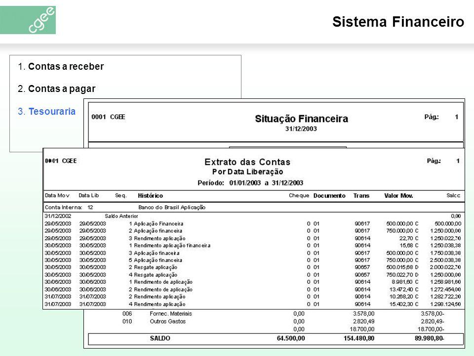 Sistema Financeiro 1. Contas a receber 2. Contas a pagar 3. Tesouraria