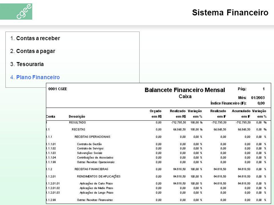 Sistema Financeiro 1. Contas a receber 2. Contas a pagar 3. Tesouraria 4. Plano Financeiro