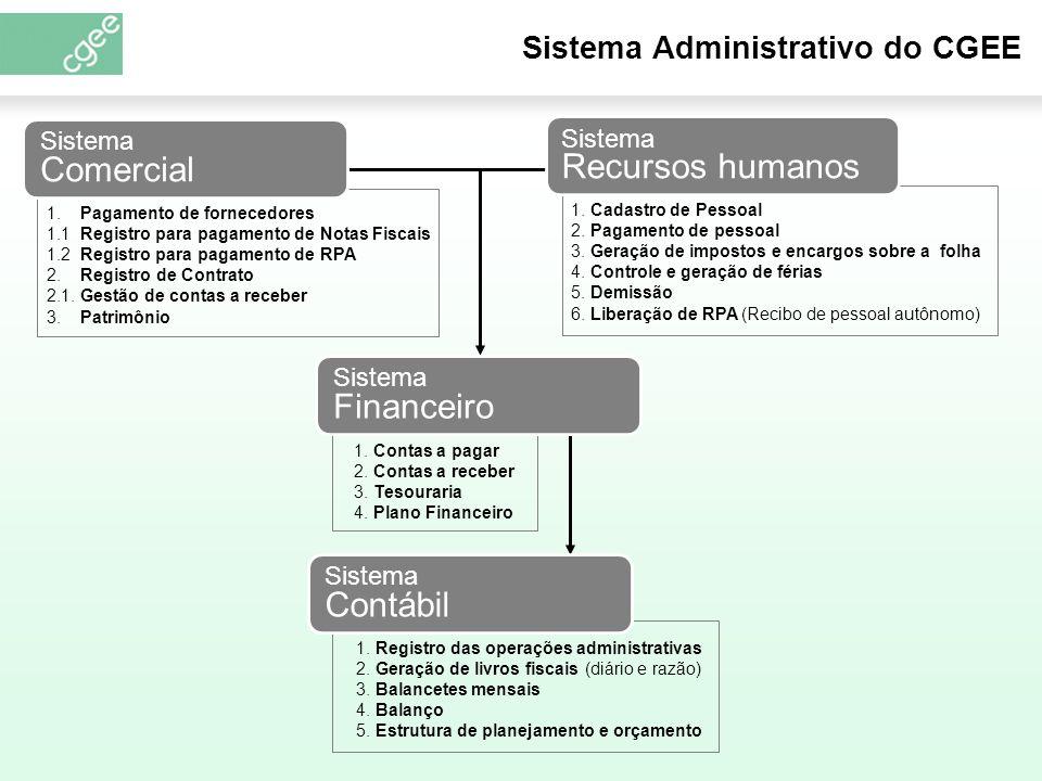 Sistema Administrativo do CGEE 1.