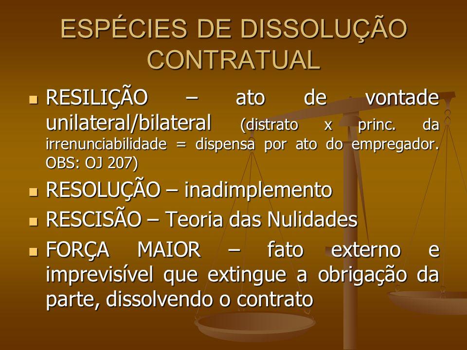 ESPÉCIES DE DISSOLUÇÃO CONTRATUAL RESILIÇÃO – ato de vontade unilateral/bilateral (distrato x princ. da irrenunciabilidade = dispensa por ato do empre