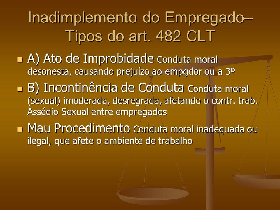 Inadimplemento do Empregado– Tipos do art. 482 CLT A) Ato de Improbidade Conduta moral desonesta, causando prejuízo ao empgdor ou a 3º A) Ato de Impro