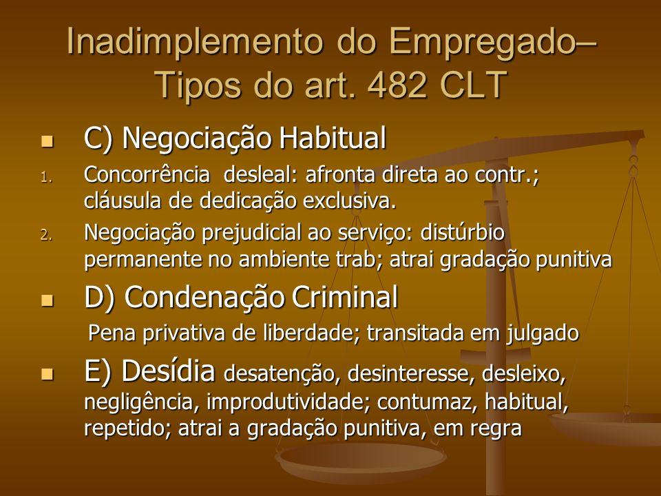 Inadimplemento do Empregado– Tipos do art. 482 CLT C) Negociação Habitual C) Negociação Habitual 1. Concorrência desleal: afronta direta ao contr.; cl