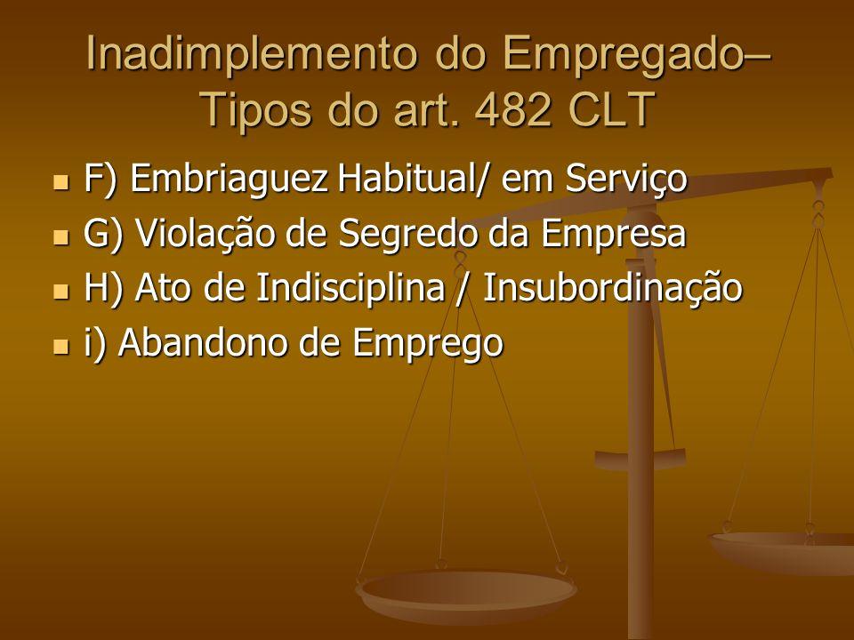 Inadimplemento do Empregado– Tipos do art. 482 CLT F) Embriaguez Habitual/ em Serviço F) Embriaguez Habitual/ em Serviço G) Violação de Segredo da Emp