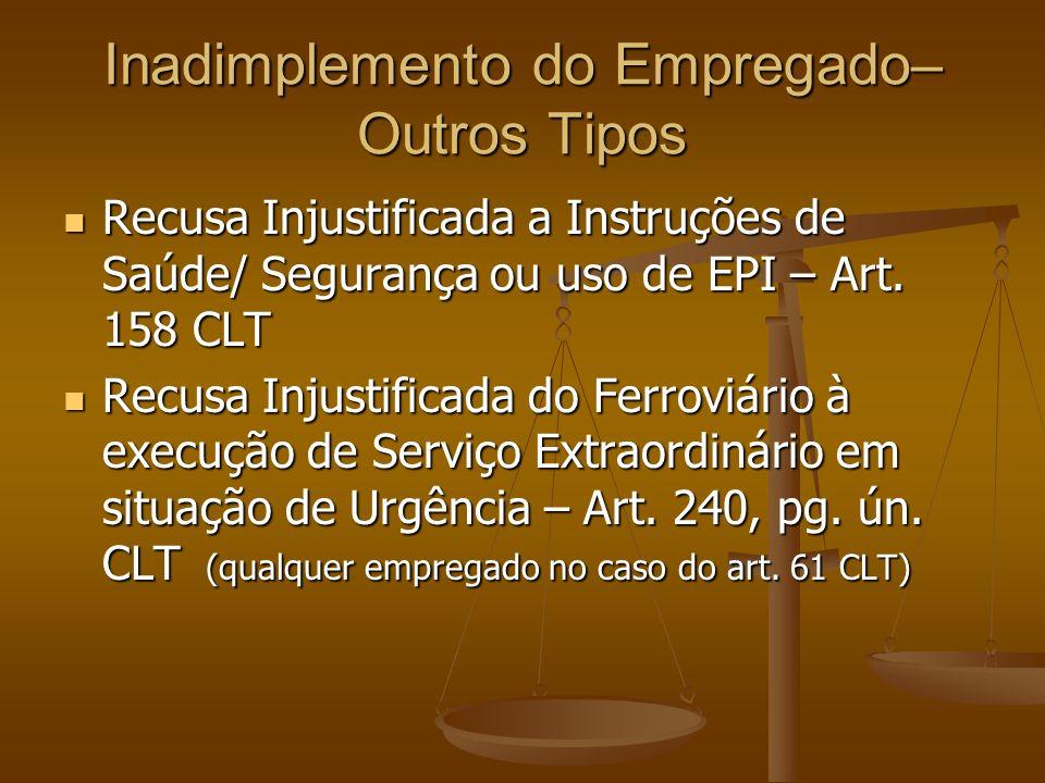 Inadimplemento do Empregado– Outros Tipos Recusa Injustificada a Instruções de Saúde/ Segurança ou uso de EPI – Art. 158 CLT Recusa Injustificada a In