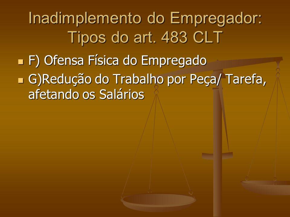 Inadimplemento do Empregador: Tipos do art. 483 CLT F) Ofensa Física do Empregado F) Ofensa Física do Empregado G)Redução do Trabalho por Peça/ Tarefa