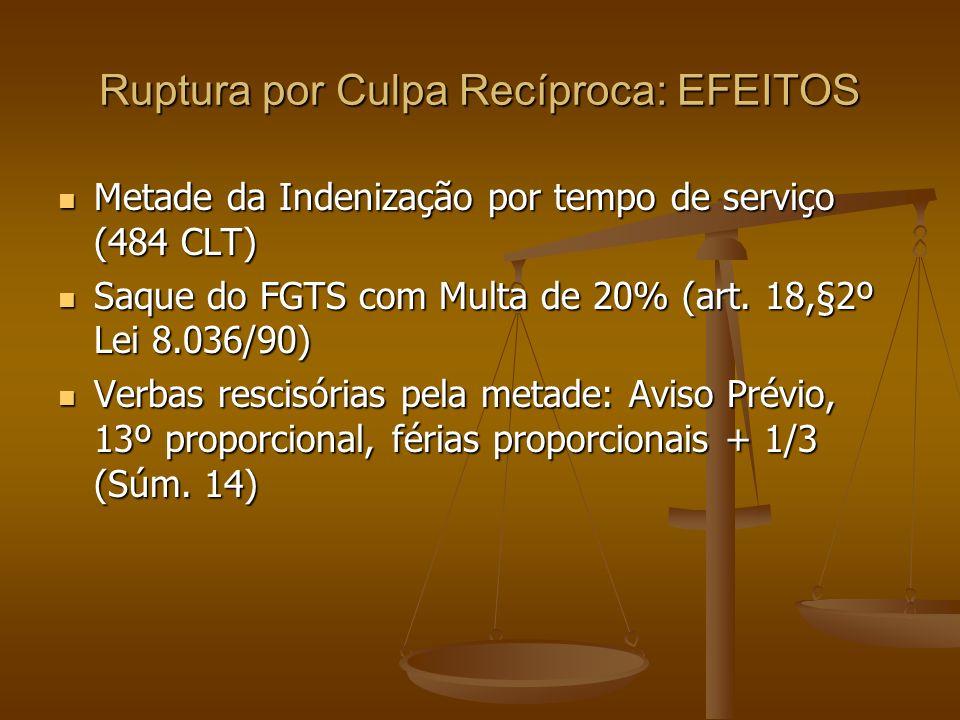 Ruptura por Culpa Recíproca: EFEITOS Metade da Indenização por tempo de serviço (484 CLT) Metade da Indenização por tempo de serviço (484 CLT) Saque do FGTS com Multa de 20% (art.