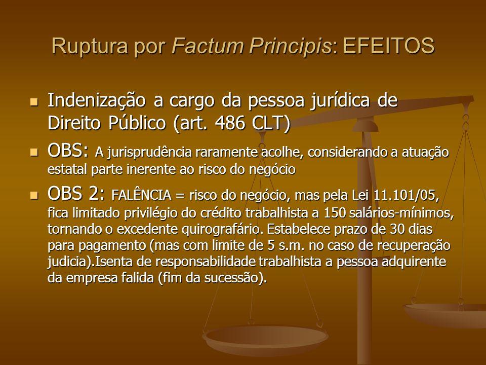 Ruptura por Factum Principis: EFEITOS Indenização a cargo da pessoa jurídica de Direito Público (art. 486 CLT) Indenização a cargo da pessoa jurídica