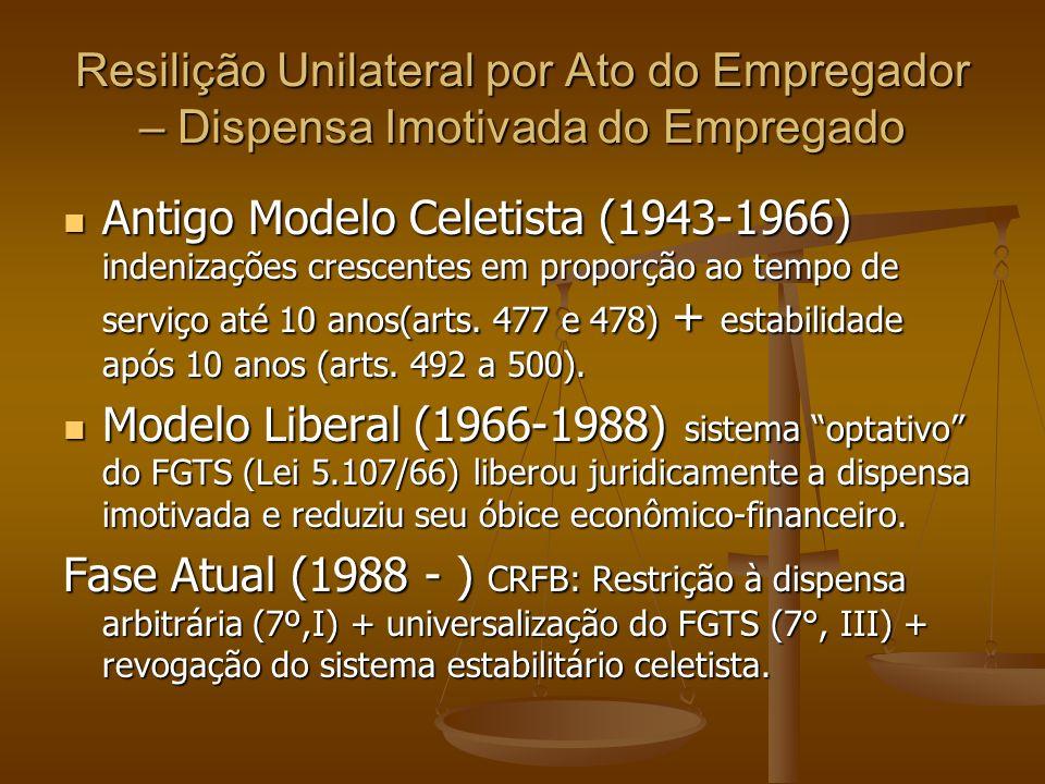 Resilição Unilateral por Ato do Empregador – Dispensa Imotivada do Empregado Antigo Modelo Celetista (1943-1966) indenizações crescentes em proporção ao tempo de serviço até 10 anos(arts.