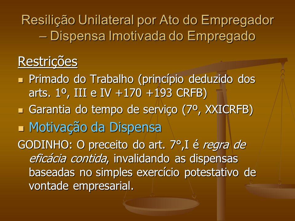 Resilição Unilateral por Ato do Empregador – Dispensa Imotivada do Empregado Restrições Primado do Trabalho (princípio deduzido dos arts. 1º, III e IV