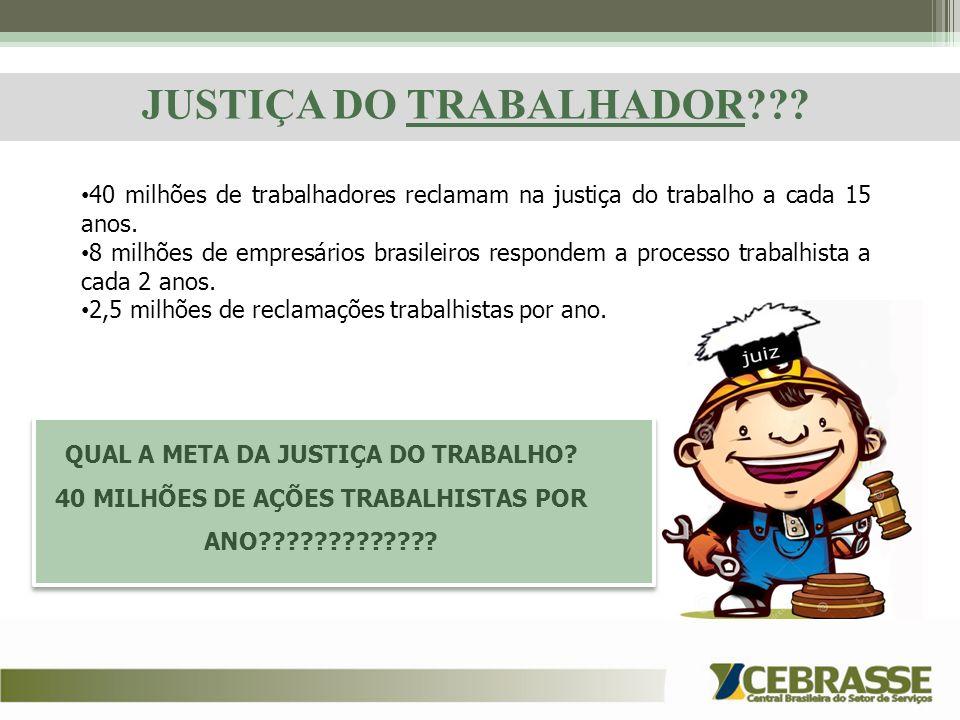 JUSTIÇA DO TRABALHADOR??? 40 milhões de trabalhadores reclamam na justiça do trabalho a cada 15 anos. 8 milhões de empresários brasileiros respondem a