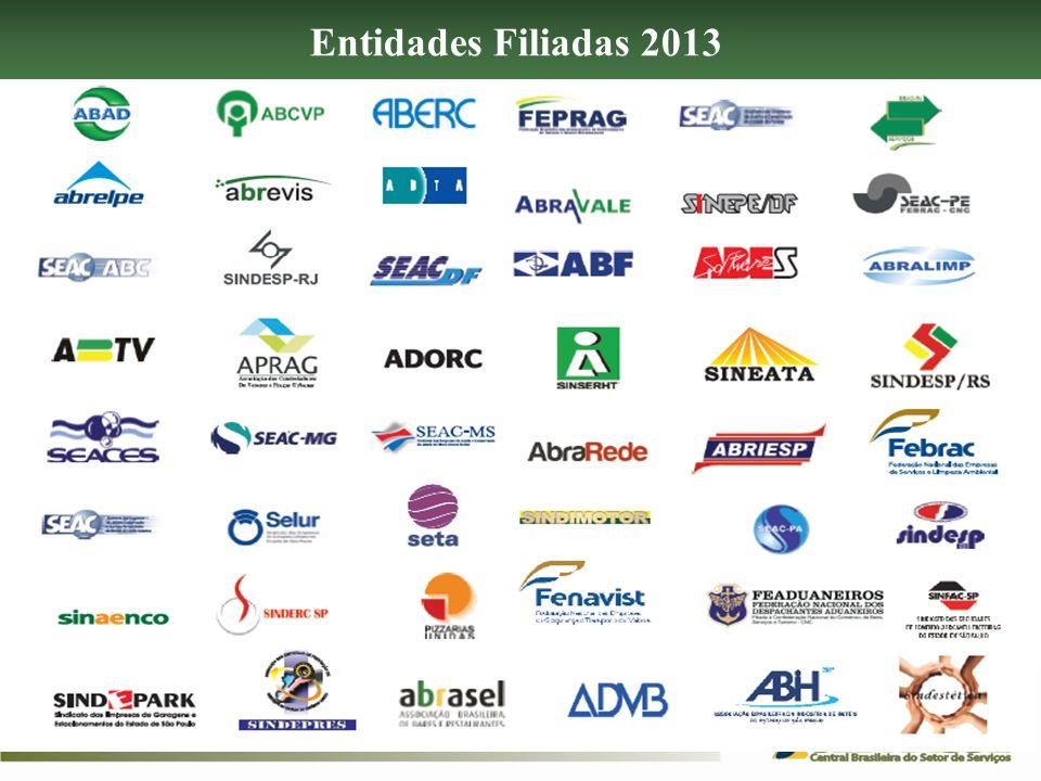 Entidades Filiadas 2013