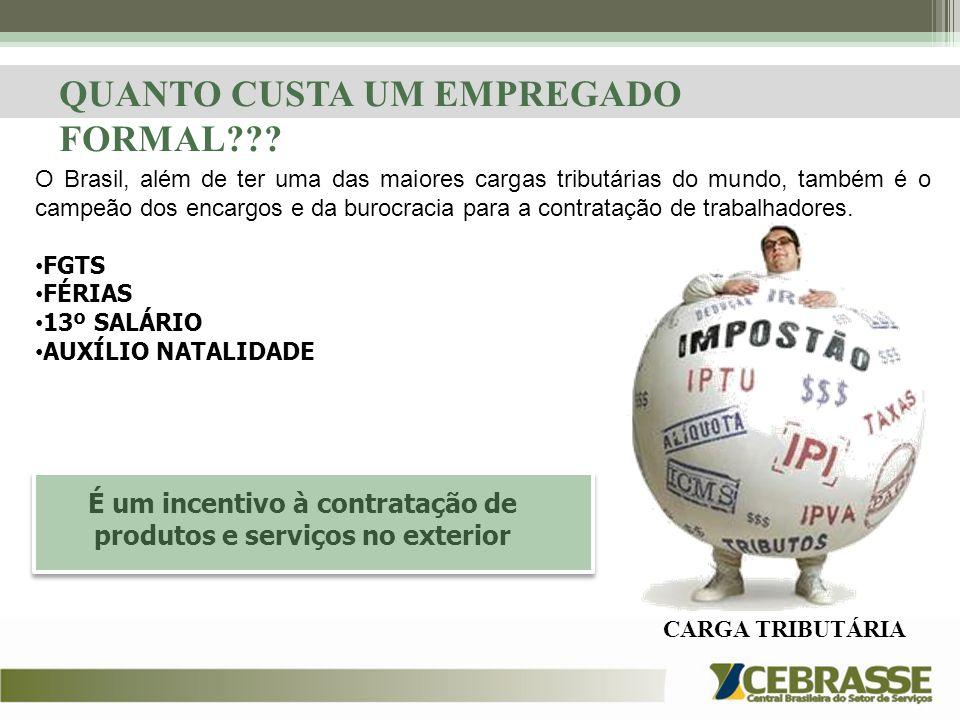 CARGA TRIBUTÁRIA O Brasil, além de ter uma das maiores cargas tributárias do mundo, também é o campeão dos encargos e da burocracia para a contratação