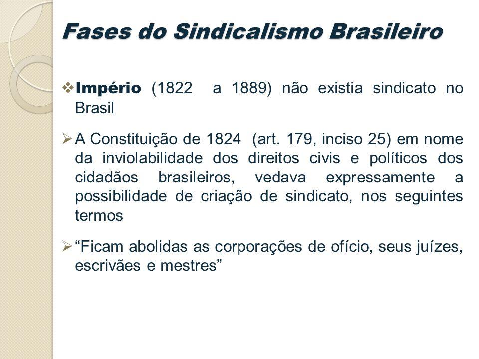 Fases do Sindicalismo Brasileiro Império (1822 a 1889) não existia sindicato no Brasil A Constituição de 1824 (art.