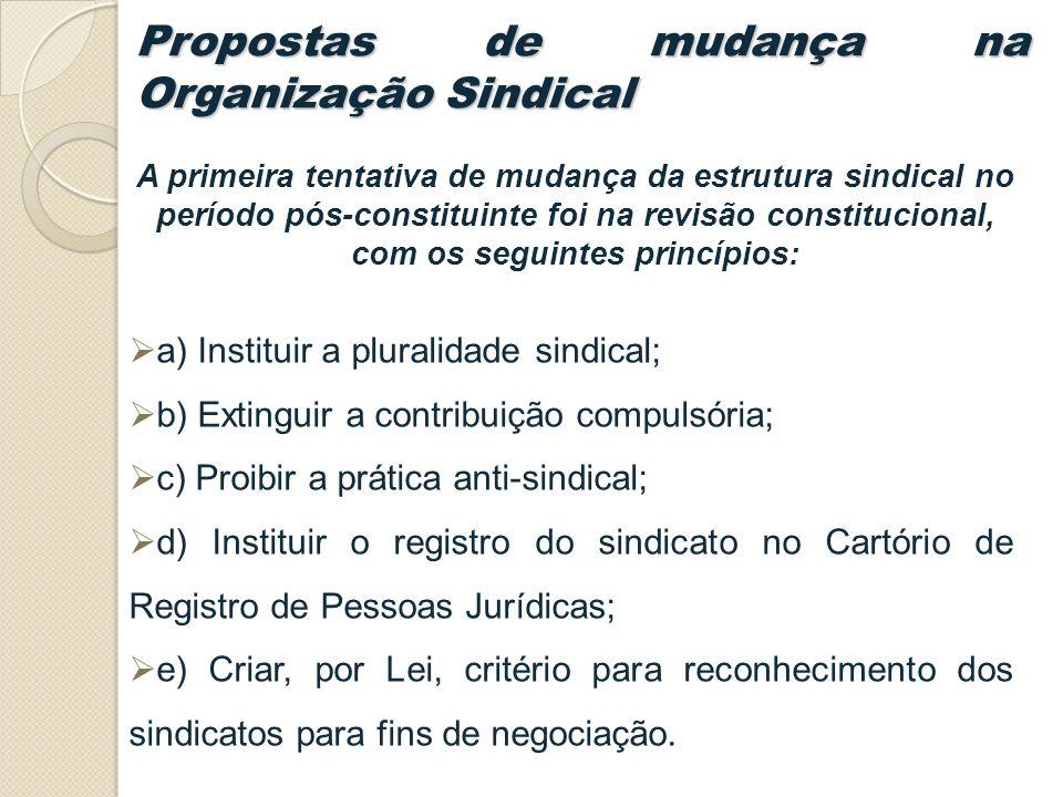 a) Instituir a pluralidade sindical; b) Extinguir a contribuição compulsória; c) Proibir a prática anti-sindical; d) Instituir o registro do sindicato no Cartório de Registro de Pessoas Jurídicas; e) Criar, por Lei, critério para reconhecimento dos sindicatos para fins de negociação.