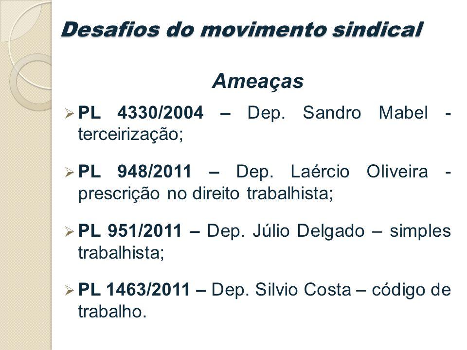 Ameaças PL 4330/2004 – Dep.Sandro Mabel - terceirização; PL 948/2011 – Dep.