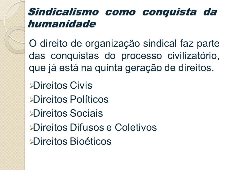 Sindicalismo como conquista da humanidade O direito de organização sindical faz parte das conquistas do processo civilizatório, que já está na quinta geração de direitos.