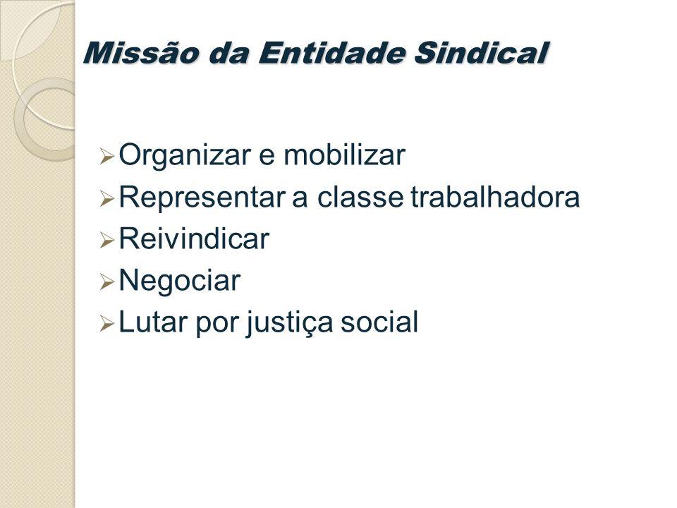 Missão da Entidade Sindical Organizar e mobilizar Representar a classe trabalhadora Reivindicar Negociar Lutar por justiça social