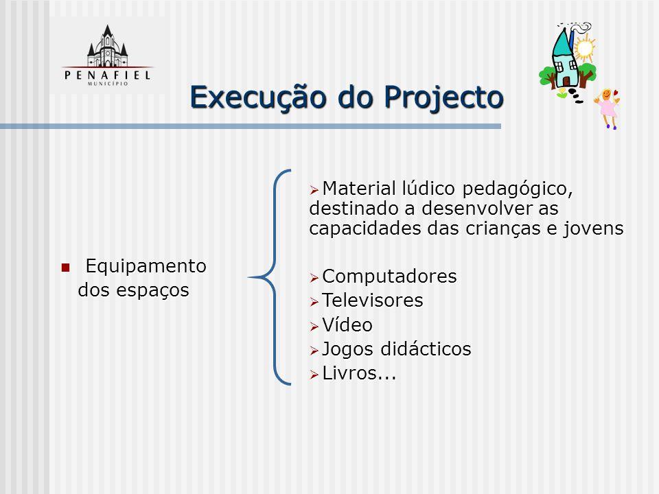 Equipamento Equipamento dos espaços Execução do Projecto Material lúdico pedagógico, destinado a desenvolver as capacidades das crianças e jovens Mate