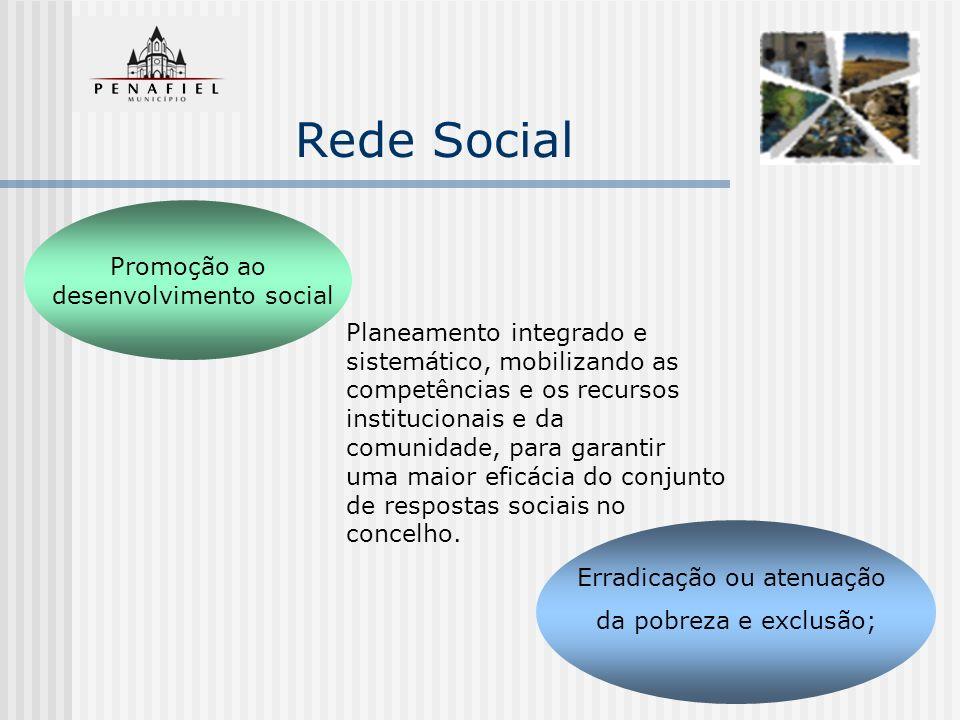 Erradicação ou atenuação da pobreza e exclusão; Promoção ao desenvolvimento social Planeamento integrado e sistemático, mobilizando as competências e