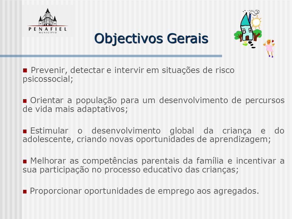Objectivos Gerais Prevenir, detectar e intervir em situações de risco psicossocial; Orientar a população para um desenvolvimento de percursos de vida