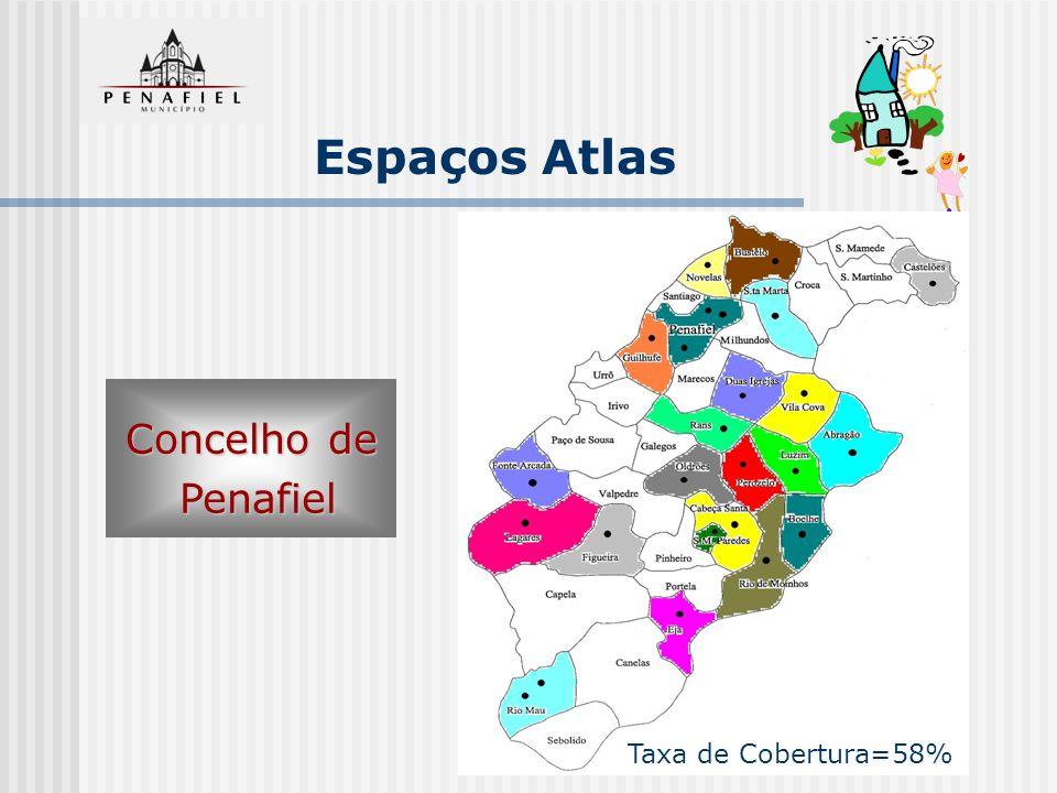 Espaços Atlas Taxa de Cobertura=58% Concelho de Penafiel Penafiel